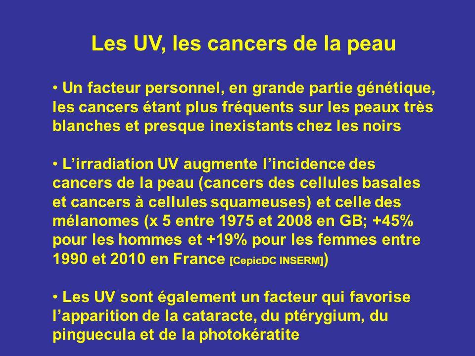 Un facteur personnel, en grande partie génétique, les cancers étant plus fréquents sur les peaux très blanches et presque inexistants chez les noirs L