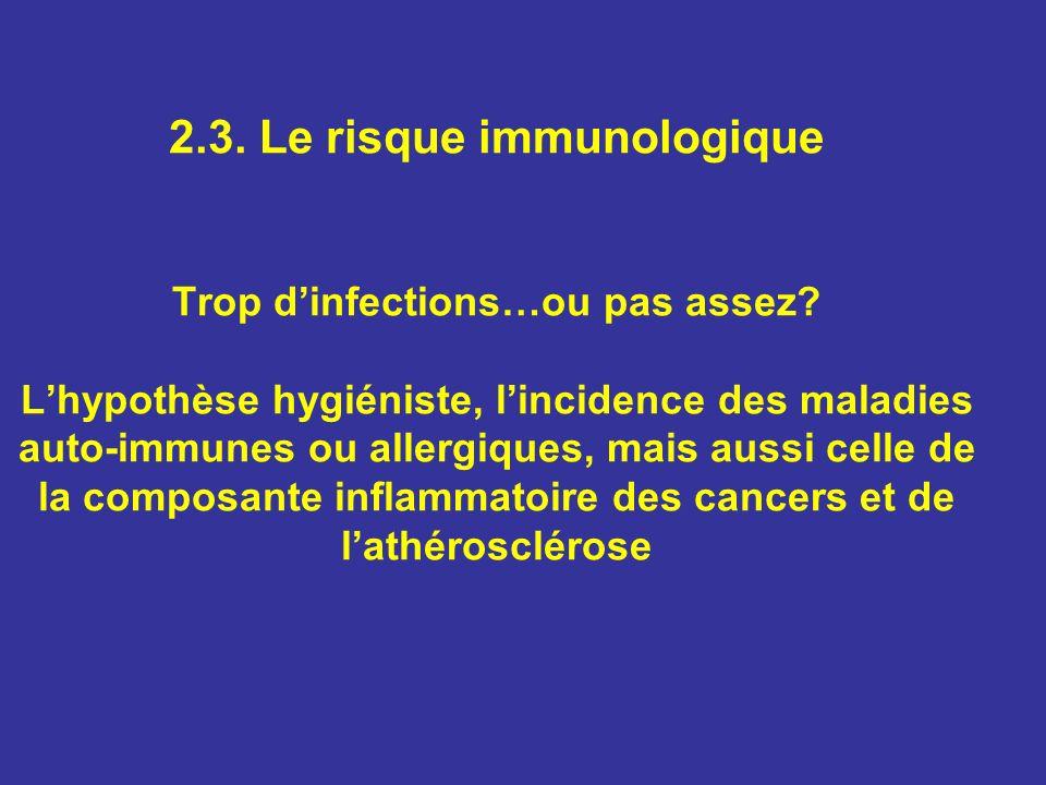 2.3. Le risque immunologique Trop dinfections…ou pas assez? Lhypothèse hygiéniste, lincidence des maladies auto-immunes ou allergiques, mais aussi cel