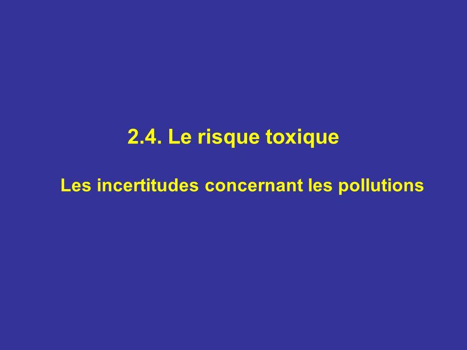 2.4. Le risque toxique Les incertitudes concernant les pollutions