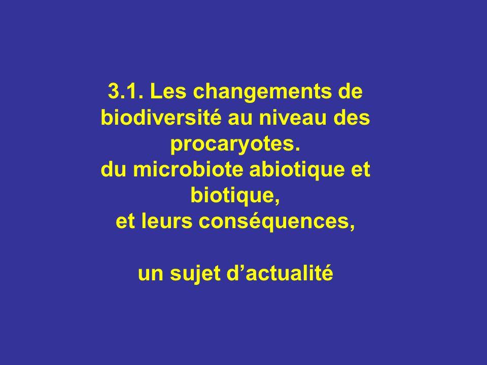 3.1. Les changements de biodiversité au niveau des procaryotes. du microbiote abiotique et biotique, et leurs conséquences, un sujet dactualité