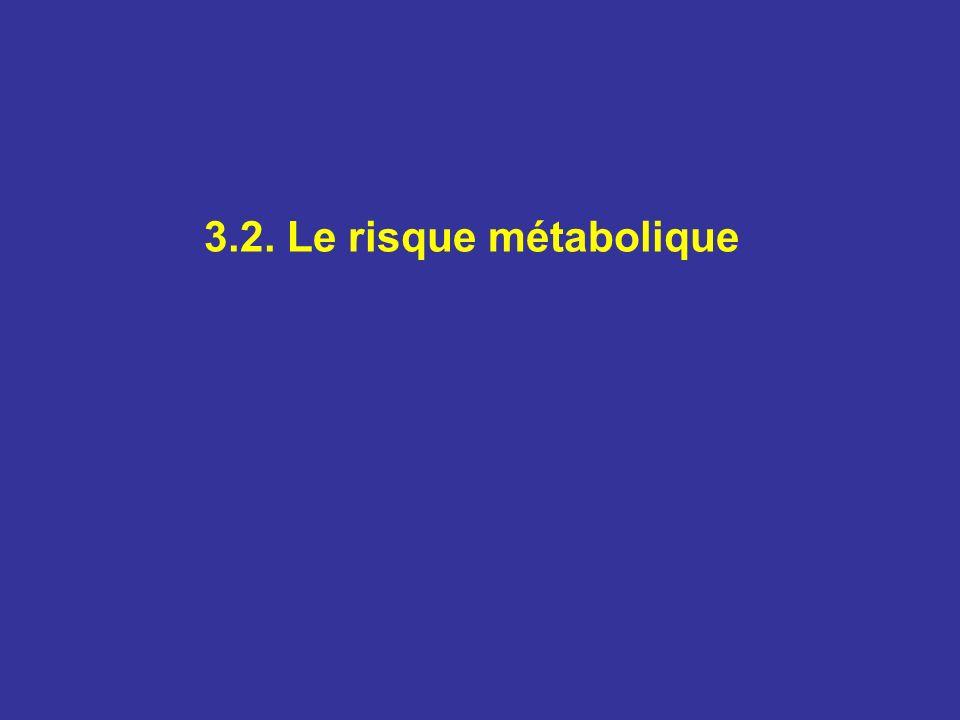 3.2. Le risque métabolique