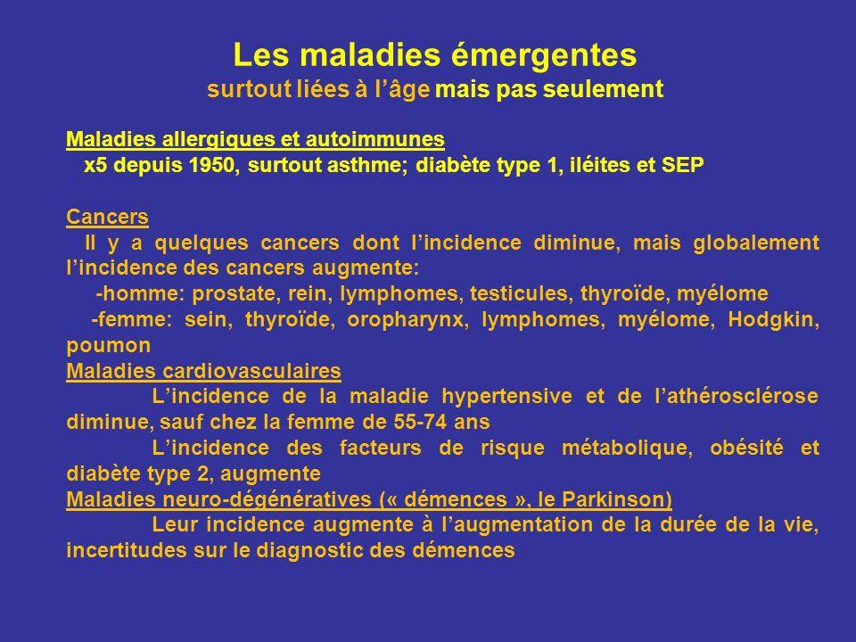 Les maladies émergentes surtout liées à lâge mais pas seulement Maladies allergiques et autoimmunes x5 depuis 1950, surtout asthme; diabète type 1, il