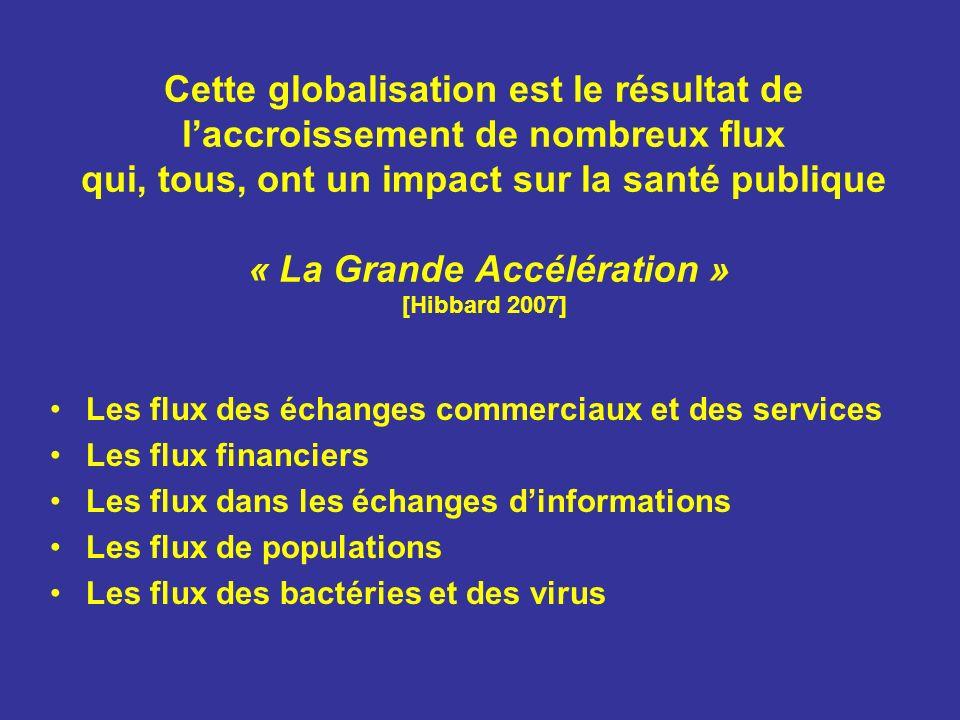 Cette globalisation est le résultat de laccroissement de nombreux flux qui, tous, ont un impact sur la santé publique « La Grande Accélération » [Hibb