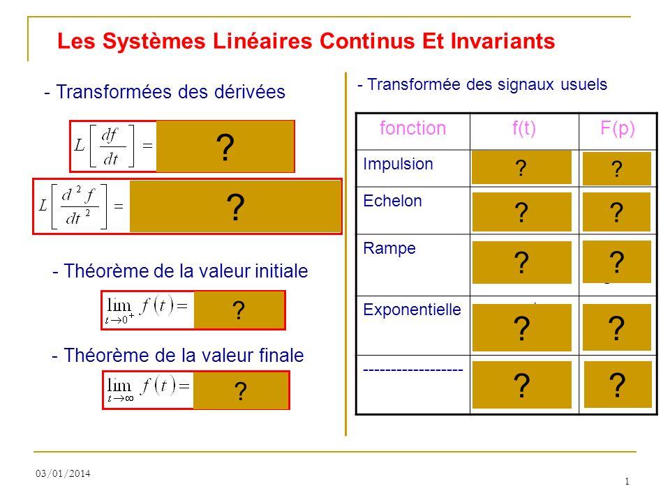 03/01/2014 1 - Transformées des dérivées - Théorème de la valeur initiale - Théorème de la valeur finale ? ? ? ? Les Systèmes Linéaires Continus Et In