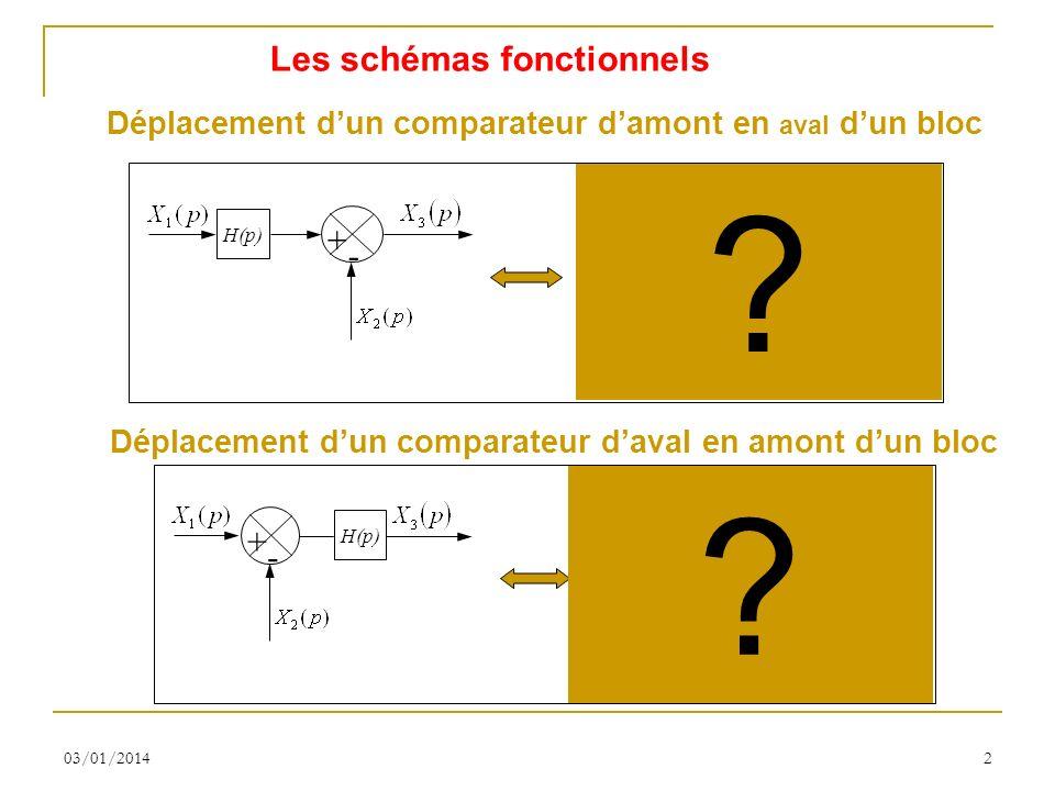 03/01/20142 Déplacement dun comparateur damont en aval dun bloc + - H(p) + - ? Les schémas fonctionnels Déplacement dun comparateur daval en amont dun