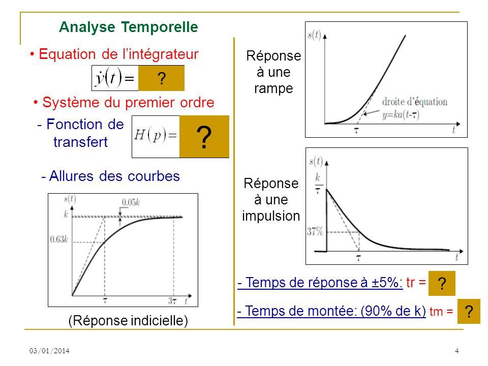 03/01/20144 Equation de lintégrateur Système du premier ordre - Temps de réponse à ±5%: tr = 3 - Temps de montée: (90% de k) tm = 2,3 Réponse à une ra