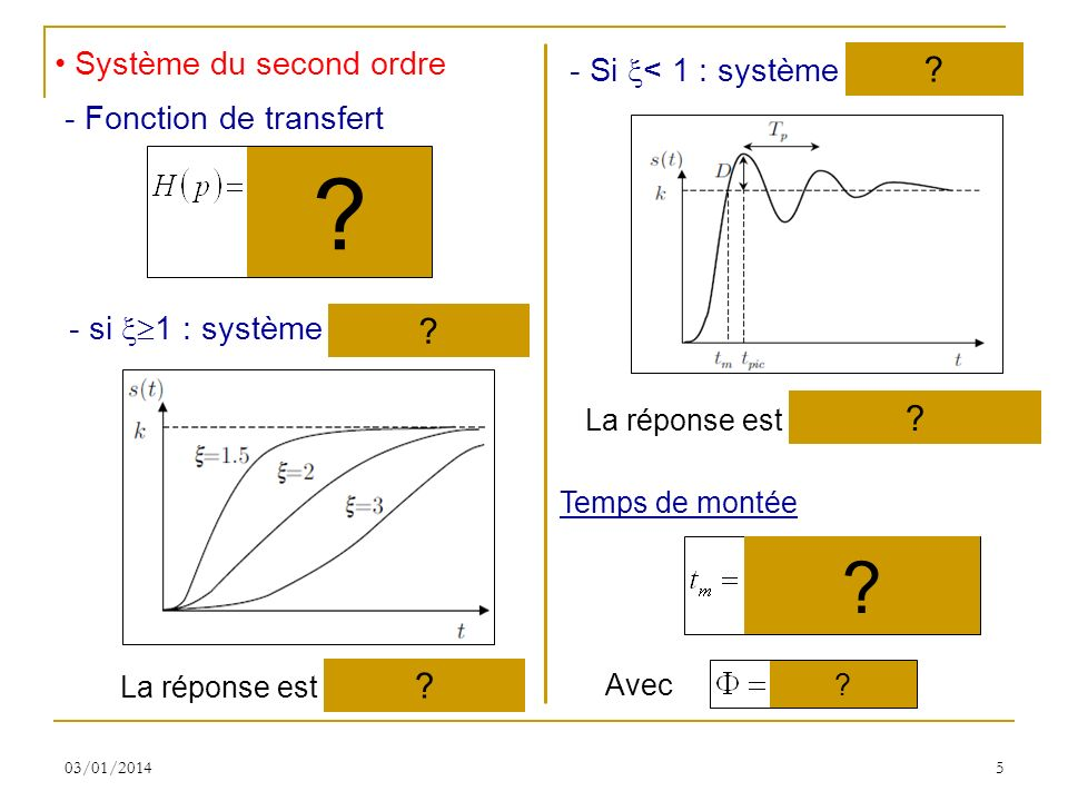 03/01/20145 Système du second ordre - si 1 : système hyper-amorti. - Si < 1 : système sous-amorti La réponse est apériodique La réponse est pseudo-pér