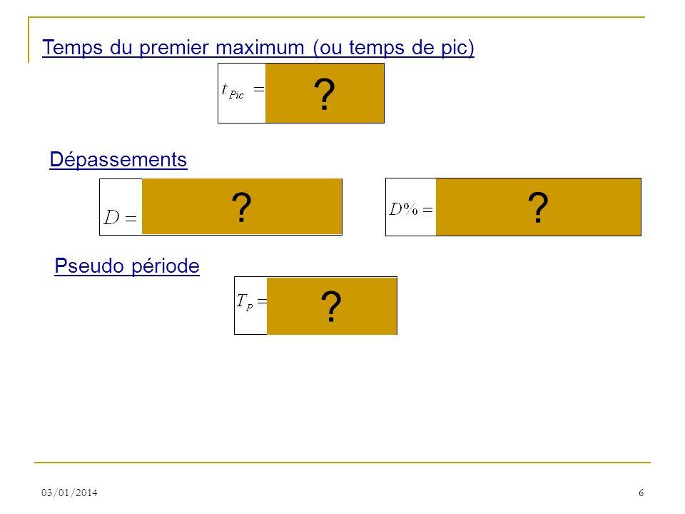 03/01/20146 Temps du premier maximum (ou temps de pic) Dépassements Pseudo période ? ? ? ?