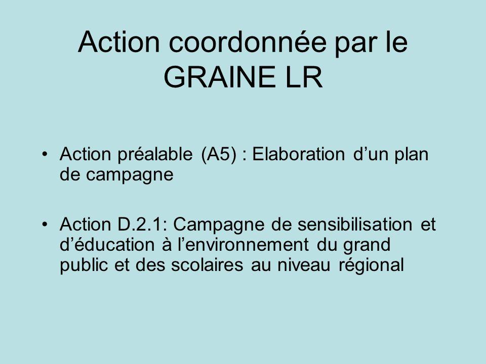 Action coordonnée par le GRAINE LR Action préalable (A5) : Elaboration dun plan de campagne Action D.2.1: Campagne de sensibilisation et déducation à
