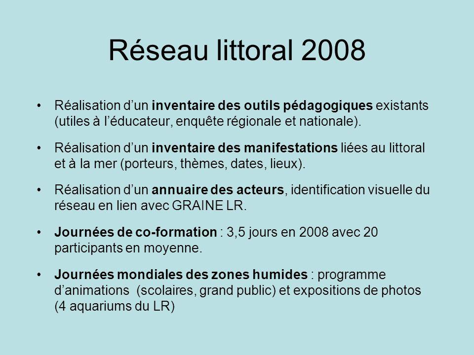 Réseau littoral 2008 Réalisation dun inventaire des outils pédagogiques existants (utiles à léducateur, enquête régionale et nationale). Réalisation d