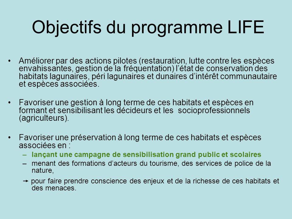 Objectifs du programme LIFE Améliorer par des actions pilotes (restauration, lutte contre les espèces envahissantes, gestion de la fréquentation) léta