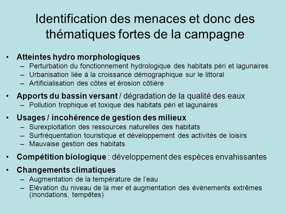 Identification des menaces et donc des thématiques fortes de la campagne Atteintes hydro morphologiques –Perturbation du fonctionnement hydrologique d