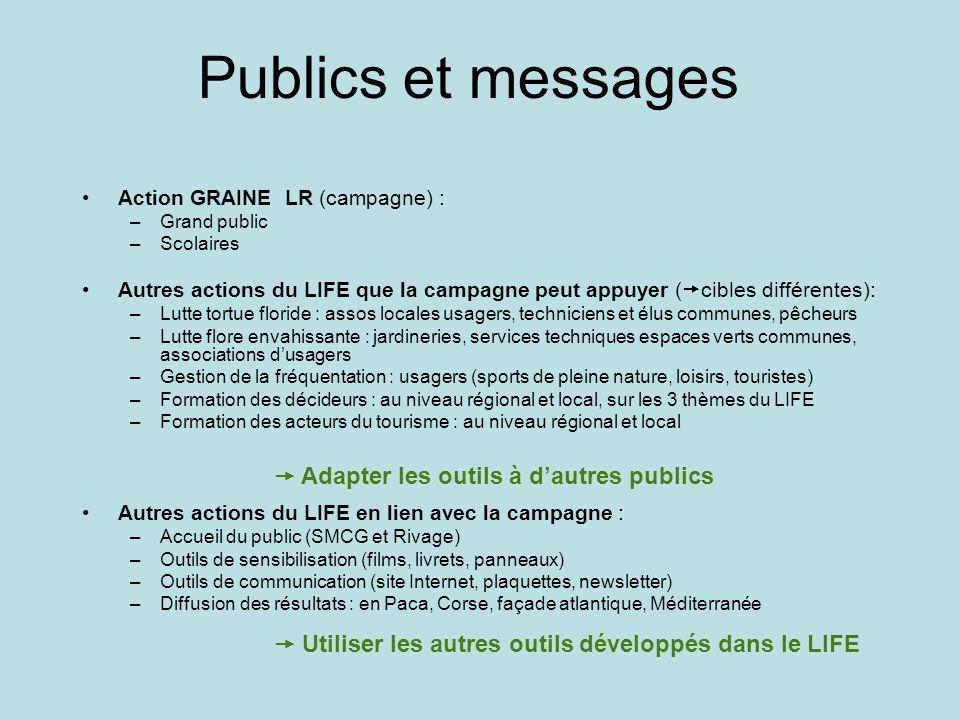 Publics et messages Action GRAINE LR (campagne) : –Grand public –Scolaires Autres actions du LIFE que la campagne peut appuyer ( cibles différentes):