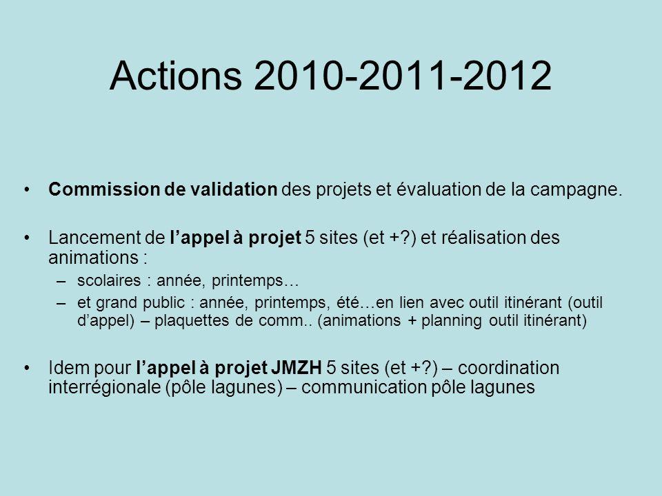 Actions 2010-2011-2012 Commission de validation des projets et évaluation de la campagne. Lancement de lappel à projet 5 sites (et +?) et réalisation