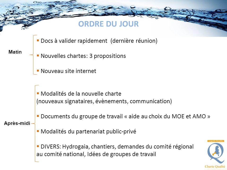Docs à valider rapidement (dernière réunion) Nouvelles chartes: 3 propositions Nouveau site internet Modalités de la nouvelle charte (nouveaux signata