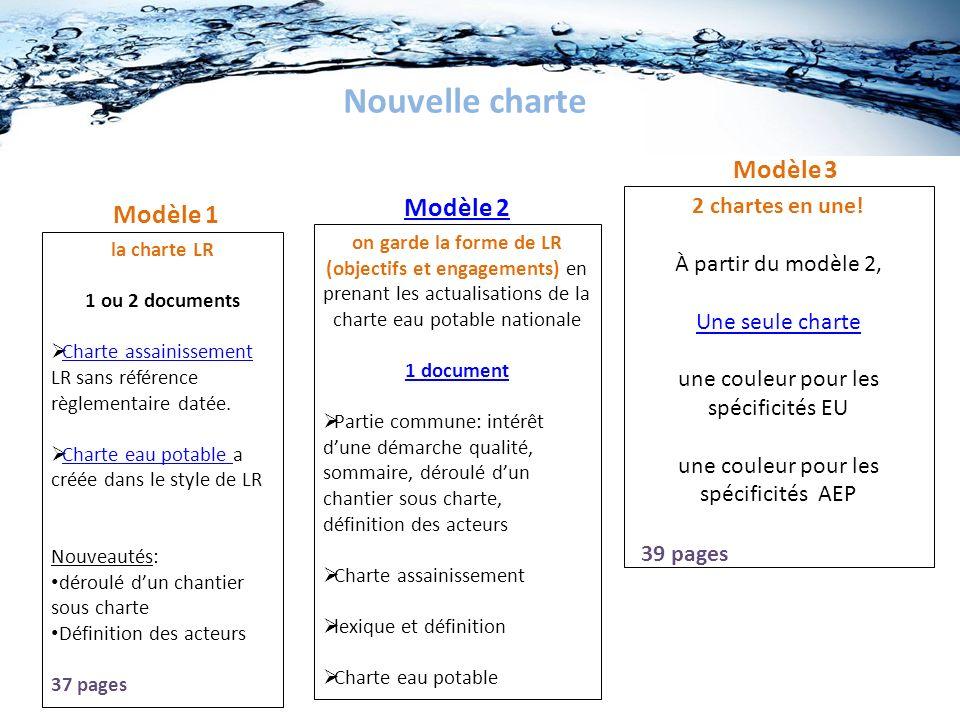 Nouvelle charte la charte LR 1 ou 2 documents Charte assainissement LR sans référence règlementaire datée. Charte assainissement Charte eau potable a