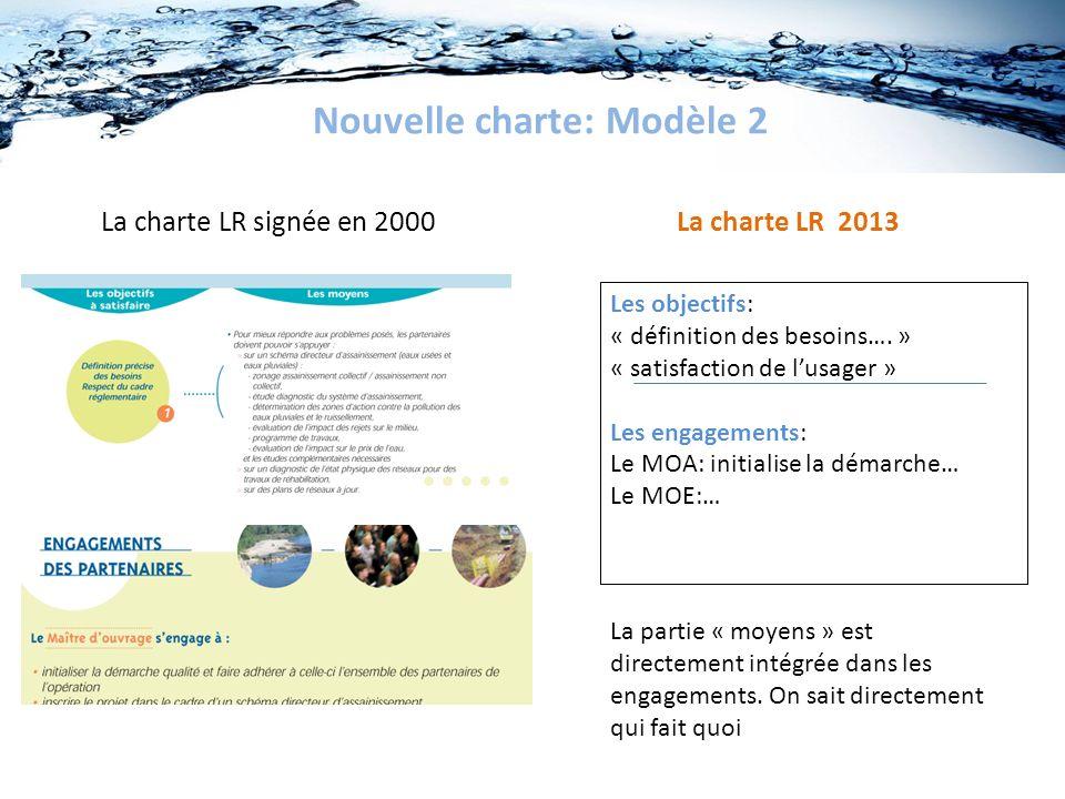 Nouvelle charte: Modèle 2 La charte LR signée en 2000La charte LR 2013 Les objectifs: « définition des besoins…. » « satisfaction de lusager » Les eng