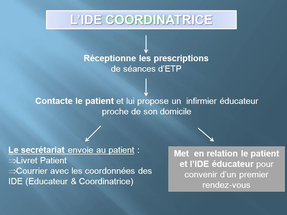 LIDE COORDINATRICE Réceptionne les prescriptions de séances dETP Contacte le patient et lui propose un infirmier éducateur proche de son domicile Le s