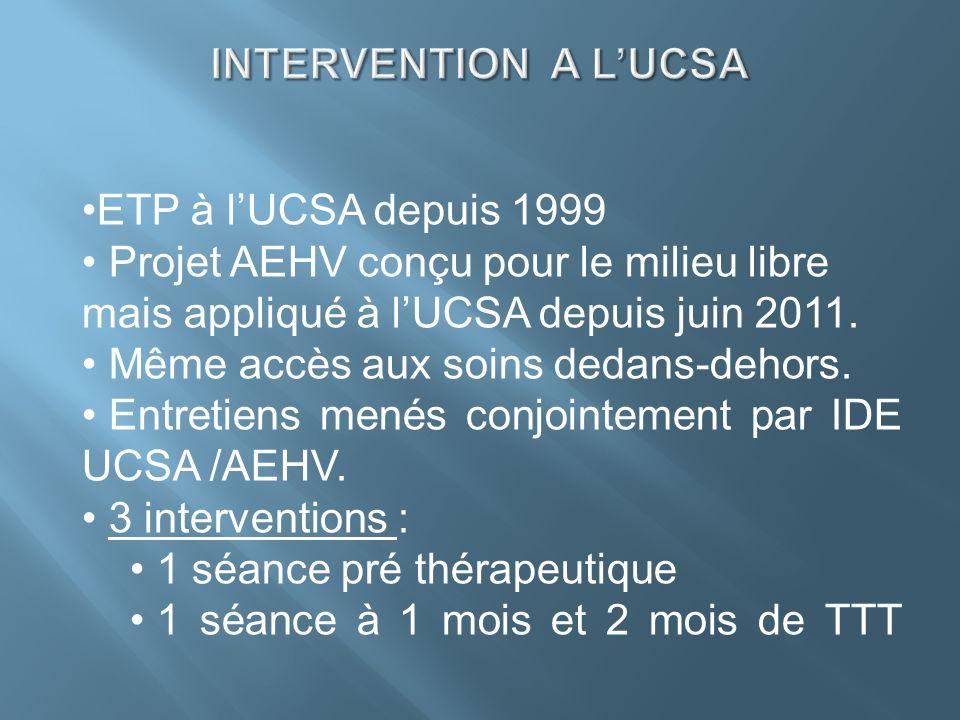 ETP à lUCSA depuis 1999 Projet AEHV conçu pour le milieu libre mais appliqué à lUCSA depuis juin 2011. Même accès aux soins dedans-dehors. Entretiens