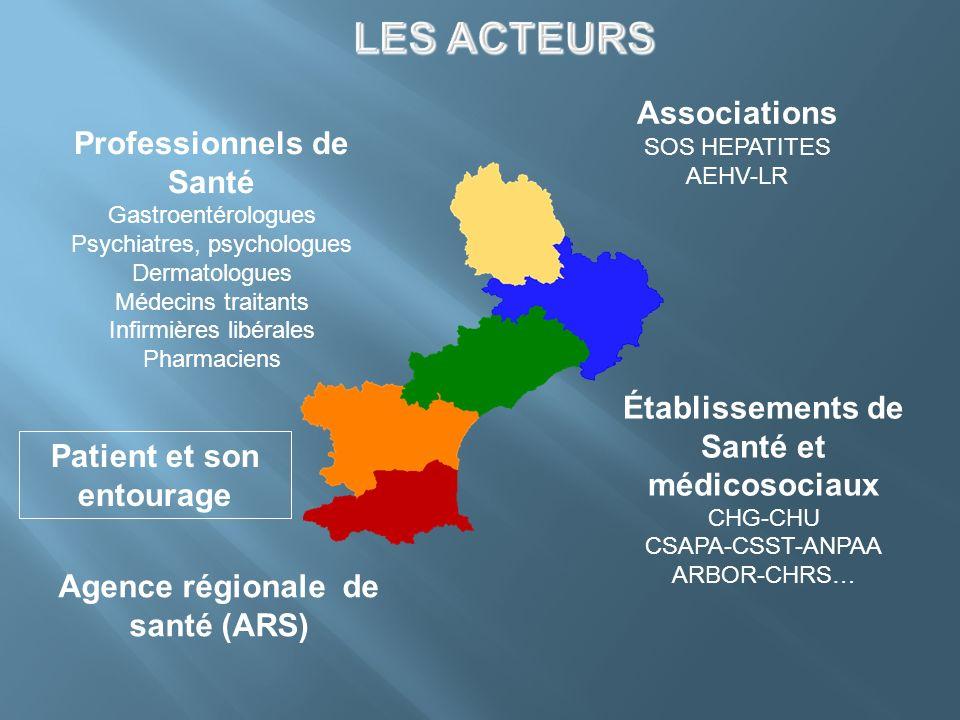 Professionnels de Santé Gastroentérologues Psychiatres, psychologues Dermatologues Médecins traitants Infirmières libérales Pharmaciens Établissements