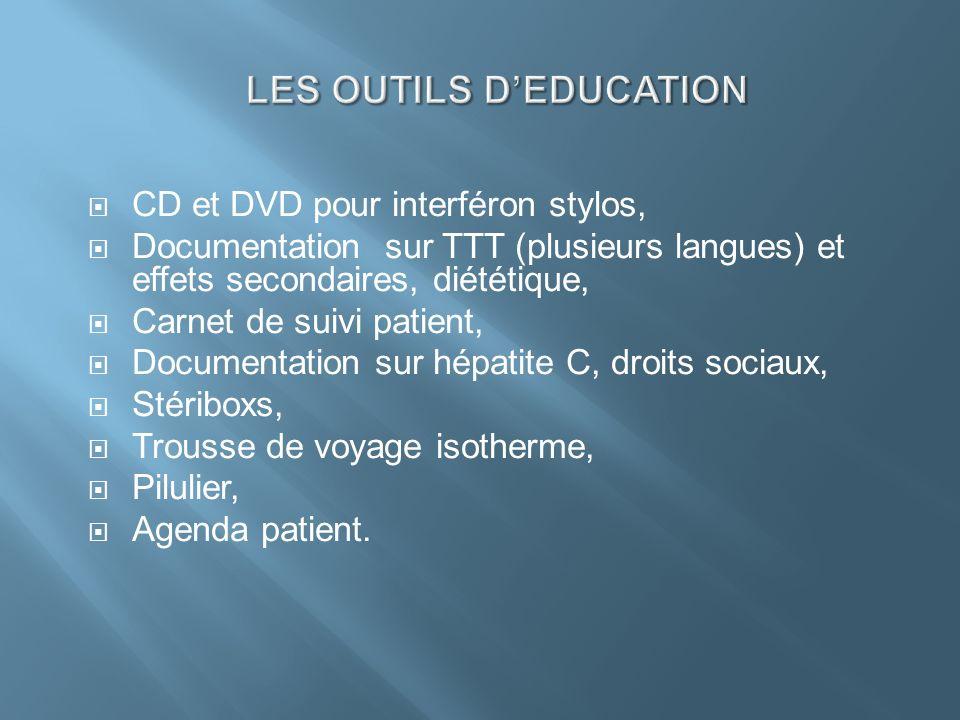 CD et DVD pour interféron stylos, Documentation sur TTT (plusieurs langues) et effets secondaires, diététique, Carnet de suivi patient, Documentation