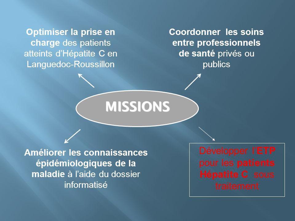 MISSIONS Optimiser la prise en charge des patients atteints dHépatite C en Languedoc-Roussillon Coordonner les soins entre professionnels de santé pri