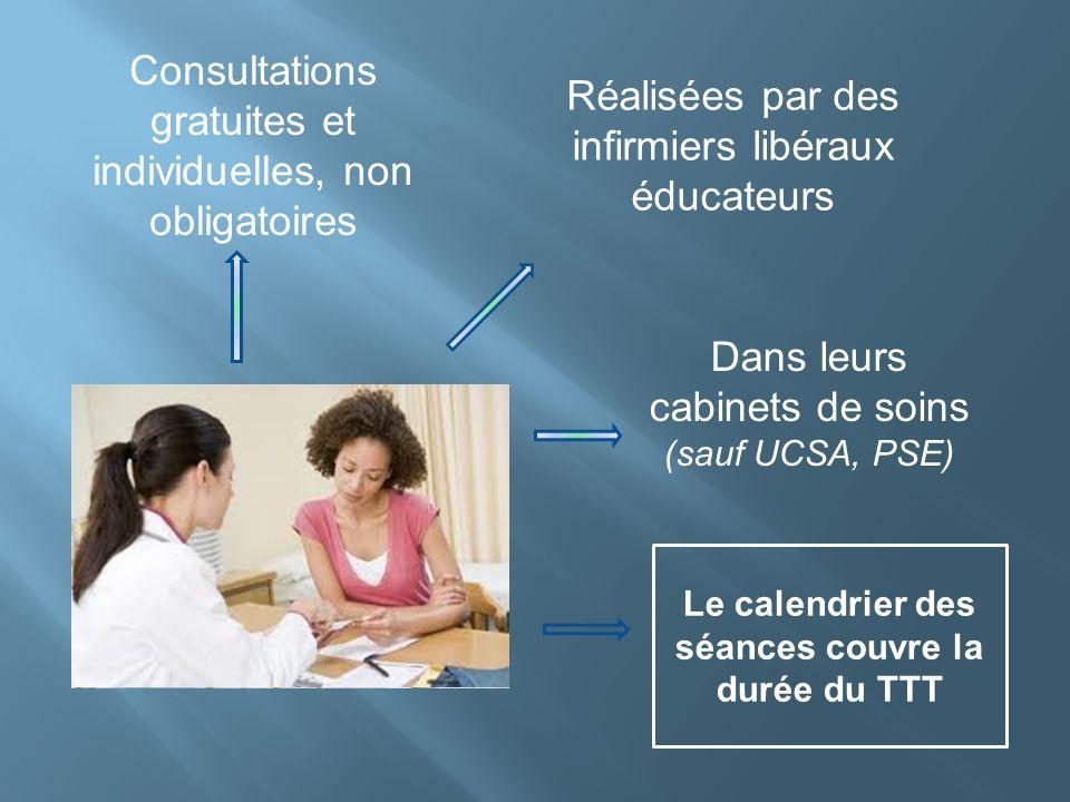 http://medias.lepost.fr/ill/2008/09/09/h-2-1242807-1220975832.jpg Consultations gratuites et individuelles, non obligatoires Réalisées par des infirmi