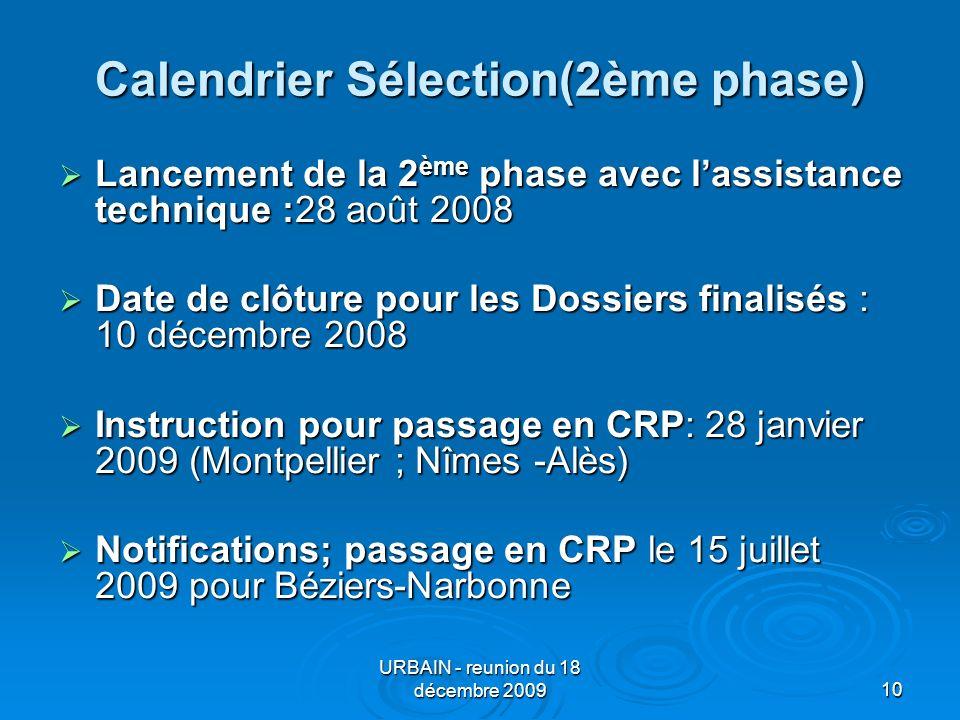 URBAIN - reunion du 18 décembre 200910 Calendrier Sélection(2ème phase) Lancement de la 2 ème phase avec lassistance technique :28 août 2008 Lancement de la 2 ème phase avec lassistance technique :28 août 2008 Date de clôture pour les Dossiers finalisés : 10 décembre 2008 Date de clôture pour les Dossiers finalisés : 10 décembre 2008 Instruction pour passage en CRP: 28 janvier 2009 (Montpellier ; Nîmes -Alès) Instruction pour passage en CRP: 28 janvier 2009 (Montpellier ; Nîmes -Alès) Notifications; passage en CRP le 15 juillet 2009 pour Béziers-Narbonne Notifications; passage en CRP le 15 juillet 2009 pour Béziers-Narbonne