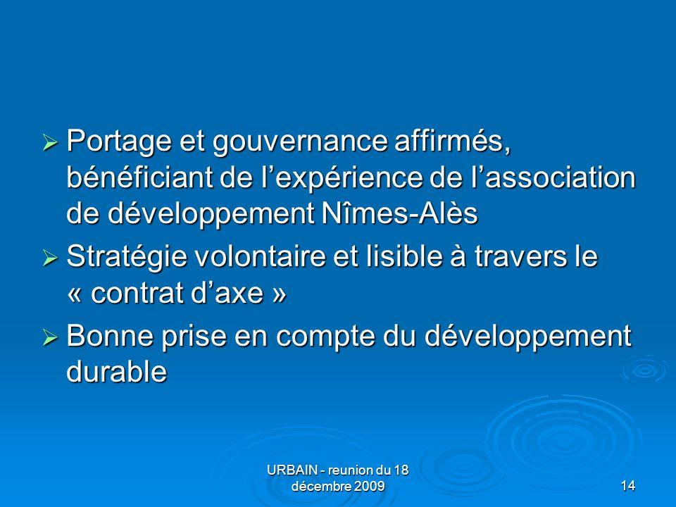 URBAIN - reunion du 18 décembre 200914 Portage et gouvernance affirmés, bénéficiant de lexpérience de lassociation de développement Nîmes-Alès Portage et gouvernance affirmés, bénéficiant de lexpérience de lassociation de développement Nîmes-Alès Stratégie volontaire et lisible à travers le « contrat daxe » Stratégie volontaire et lisible à travers le « contrat daxe » Bonne prise en compte du développement durable Bonne prise en compte du développement durable