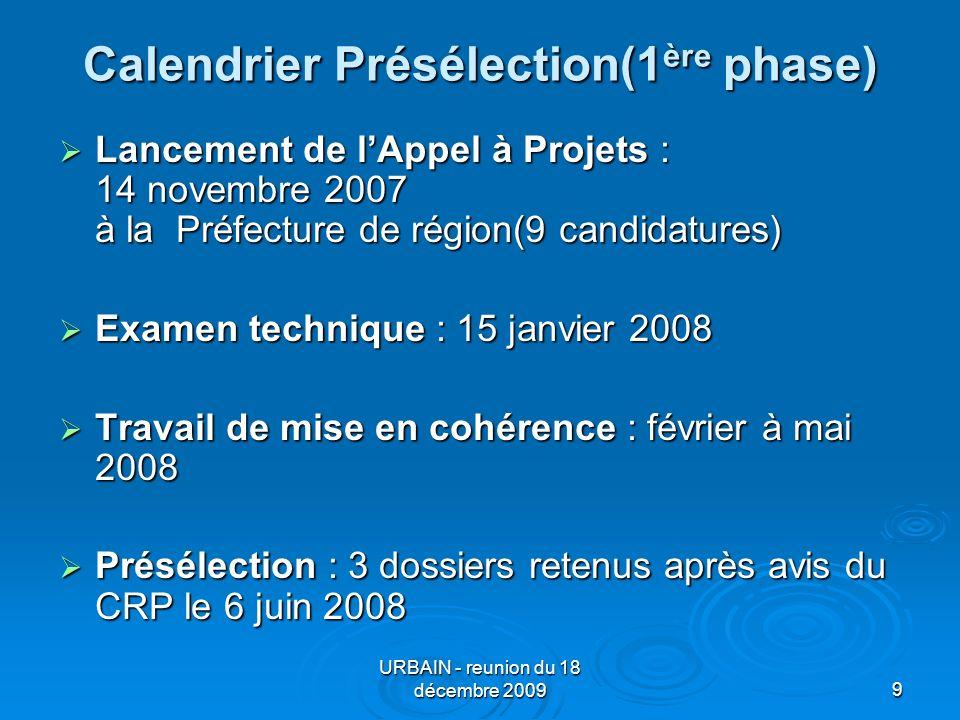 URBAIN - reunion du 18 décembre 20099 Calendrier Présélection(1 ère phase) Lancement de lAppel à Projets : 14 novembre 2007 à la Préfecture de région(9 candidatures) Lancement de lAppel à Projets : 14 novembre 2007 à la Préfecture de région(9 candidatures) Examen technique : 15 janvier 2008 Examen technique : 15 janvier 2008 Travail de mise en cohérence : février à mai 2008 Travail de mise en cohérence : février à mai 2008 Présélection : 3 dossiers retenus après avis du CRP le 6 juin 2008 Présélection : 3 dossiers retenus après avis du CRP le 6 juin 2008