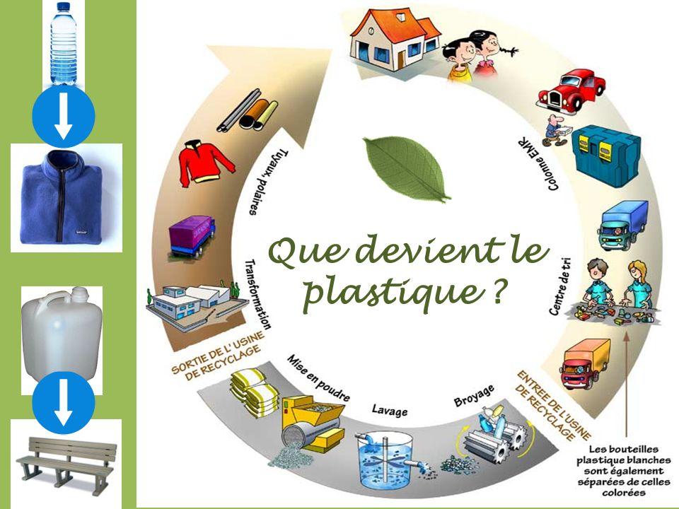 Que devient le plastique ?