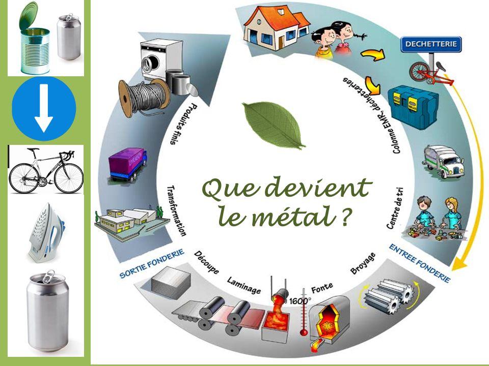 Que devient le métal ?