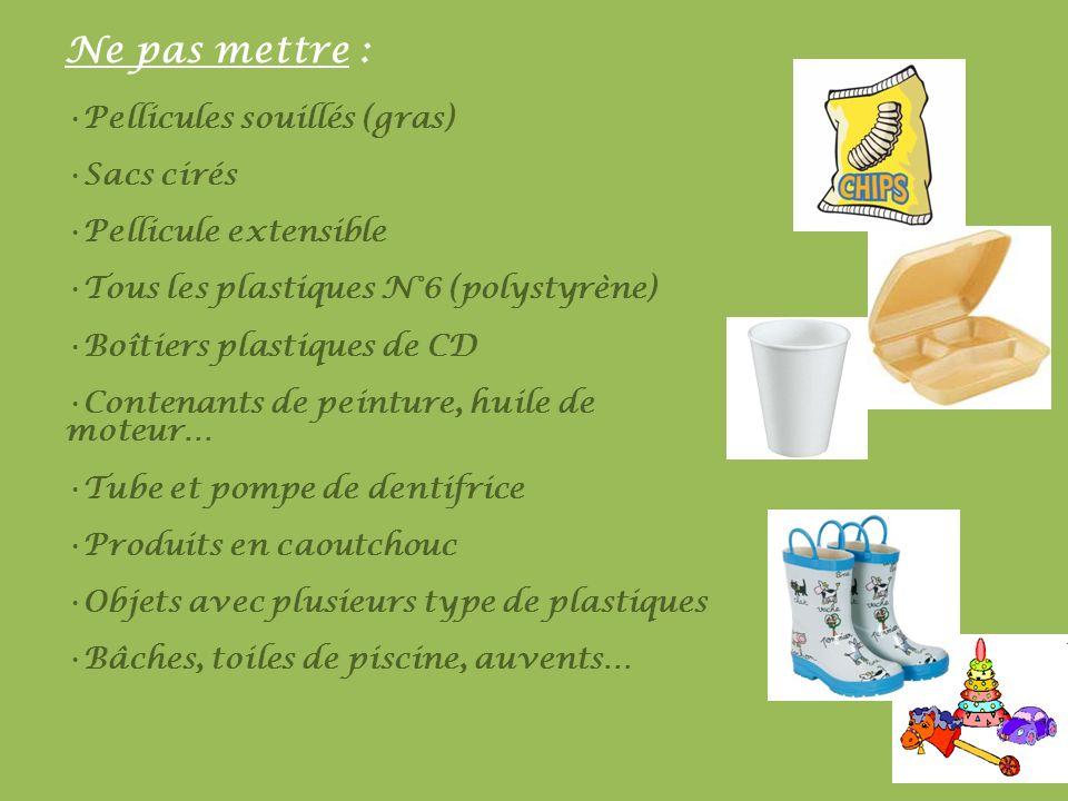 Ne pas mettre : Pellicules souillés (gras) Sacs cirés Pellicule extensible Tous les plastiques N°6 (polystyrène) Boîtiers plastiques de CD Contenants