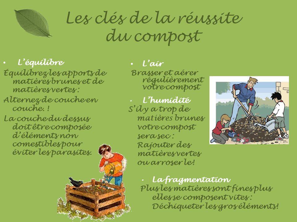 Les clés de la réussite du compost Lair Brasser et aérer régulièrement votre compost Léquilibre Équilibrez les apports de matières brunes et de matièr