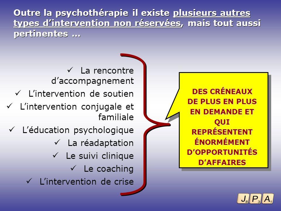 La rencontre daccompagnement Lintervention de soutien Lintervention conjugale et familiale Léducation psychologique La réadaptation Le suivi clinique