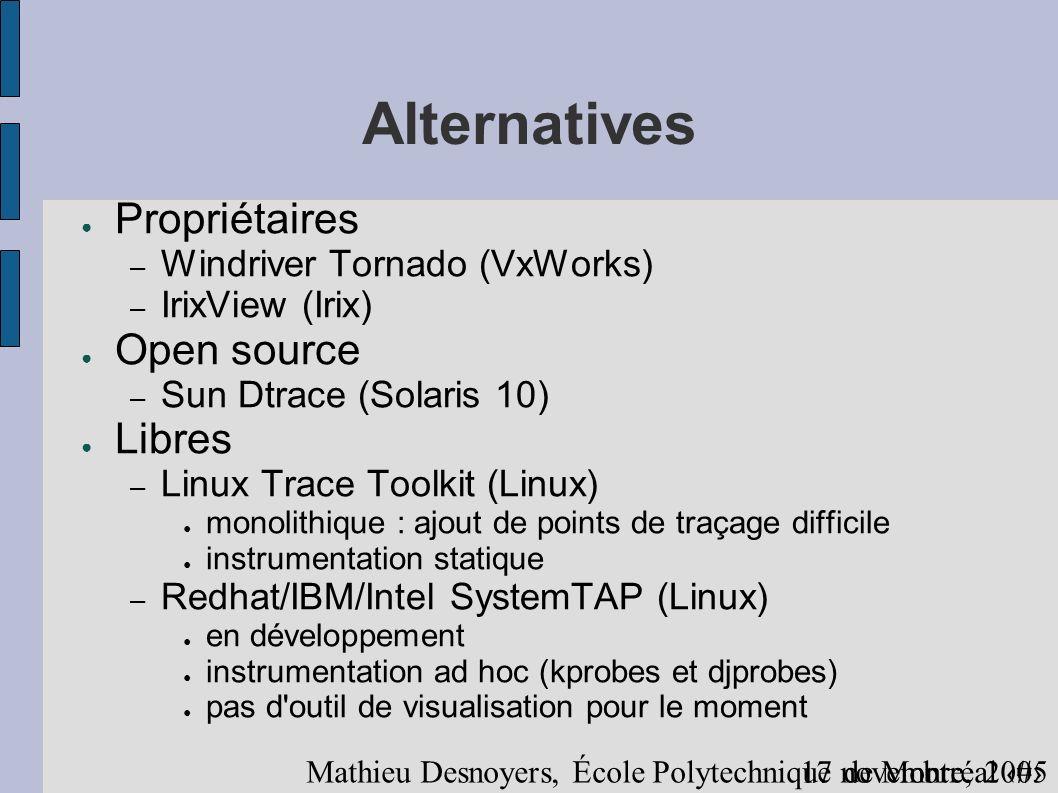 1017 novembre, 2005 Mathieu Desnoyers, École Polytechnique de Montréal Alternatives Propriétaires – Windriver Tornado (VxWorks) – IrixView (Irix) Open source – Sun Dtrace (Solaris 10) Libres – Linux Trace Toolkit (Linux) monolithique : ajout de points de traçage difficile instrumentation statique – Redhat/IBM/Intel SystemTAP (Linux) en développement instrumentation ad hoc (kprobes et djprobes) pas d outil de visualisation pour le moment