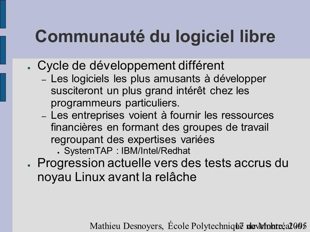 1417 novembre, 2005 Mathieu Desnoyers, École Polytechnique de Montréal Communauté du logiciel libre Cycle de développement différent – Les logiciels les plus amusants à développer susciteront un plus grand intérêt chez les programmeurs particuliers.