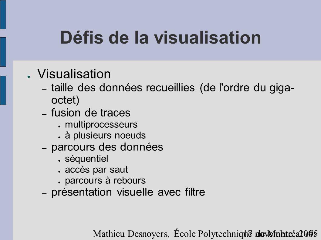 1717 novembre, 2005 Mathieu Desnoyers, École Polytechnique de Montréal Défis de la visualisation Visualisation – taille des données recueillies (de l ordre du giga- octet) – fusion de traces multiprocesseurs à plusieurs noeuds – parcours des données séquentiel accès par saut parcours à rebours – présentation visuelle avec filtre
