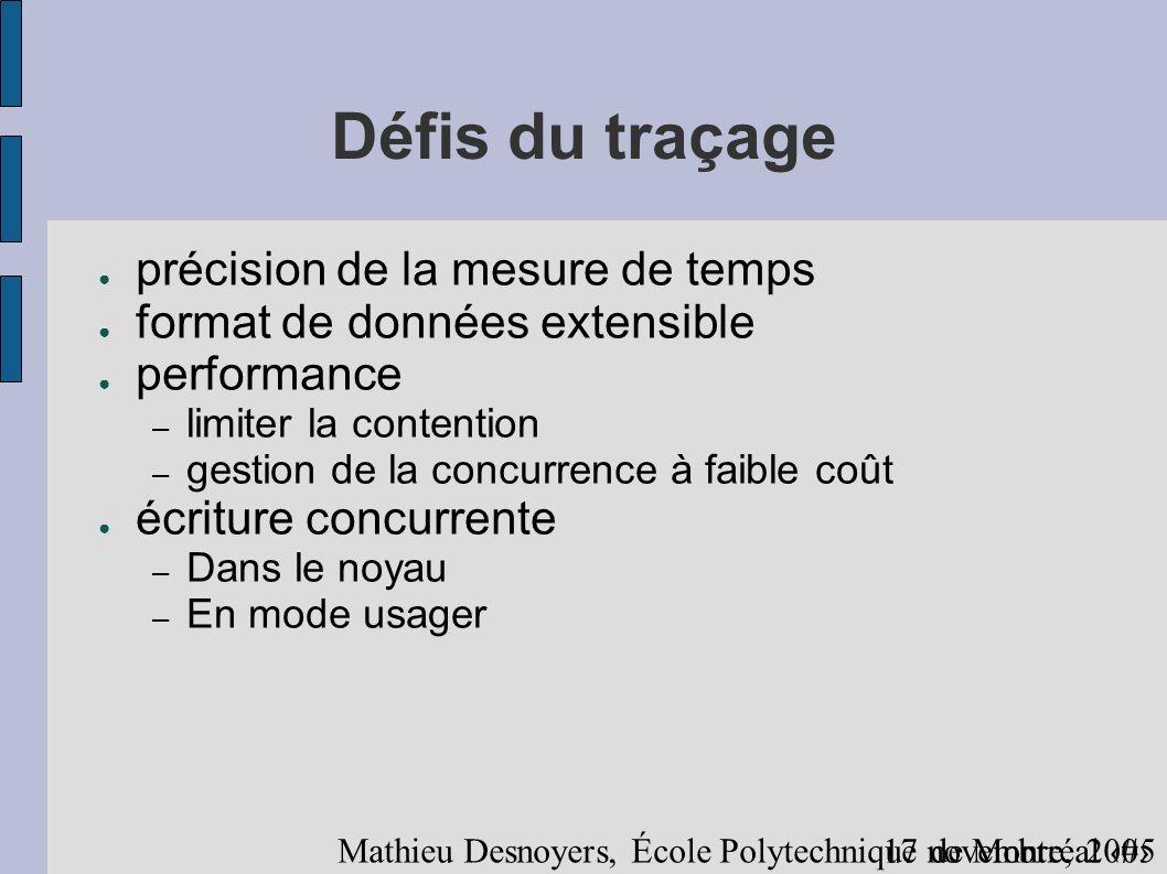 2017 novembre, 2005 Mathieu Desnoyers, École Polytechnique de Montréal Défis du traçage précision de la mesure de temps format de données extensible performance – limiter la contention – gestion de la concurrence à faible coût écriture concurrente – Dans le noyau – En mode usager