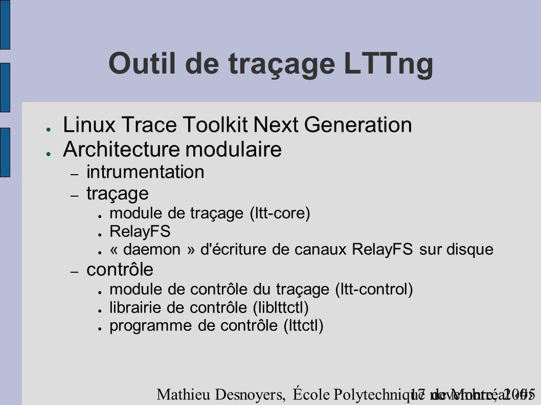 2117 novembre, 2005 Mathieu Desnoyers, École Polytechnique de Montréal Outil de traçage LTTng Linux Trace Toolkit Next Generation Architecture modulaire – intrumentation – traçage module de traçage (ltt-core) RelayFS « daemon » d écriture de canaux RelayFS sur disque – contrôle module de contrôle du traçage (ltt-control) librairie de contrôle (liblttctl) programme de contrôle (lttctl)