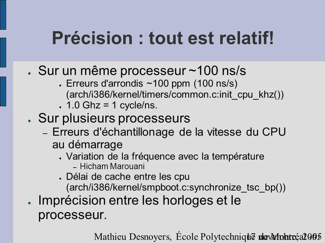 2317 novembre, 2005 Mathieu Desnoyers, École Polytechnique de Montréal Précision : tout est relatif.