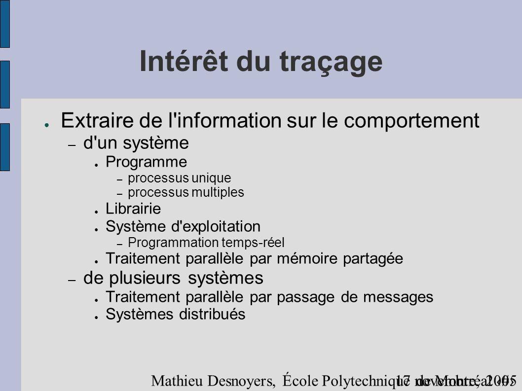 2917 novembre, 2005 Mathieu Desnoyers, École Polytechnique de Montréal Écriture concurrente usager (suite) Processus – un tampon par processus .