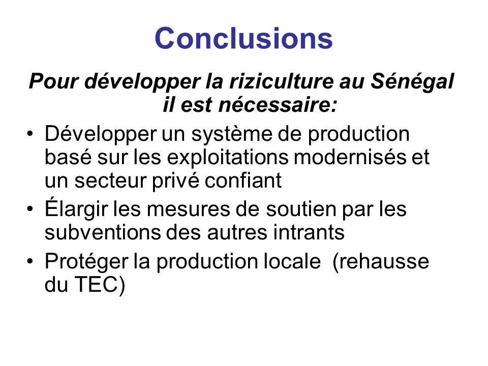 Conclusions Pour développer la riziculture au Sénégal il est nécessaire: Développer un système de production basé sur les exploitations modernisés et