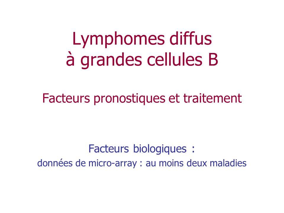 Lymphomes diffus à grandes cellules B Facteurs pronostiques et traitement Facteurs biologiques : données de micro-array : au moins deux maladies