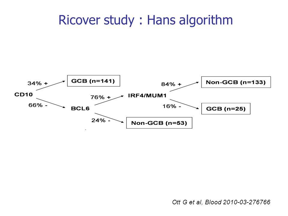 Ott G et al, Blood 2010-03-276766 Ricover study : Hans algorithm