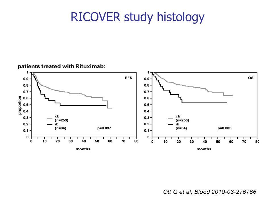 Ott G et al, Blood 2010-03-276766 RICOVER study histology