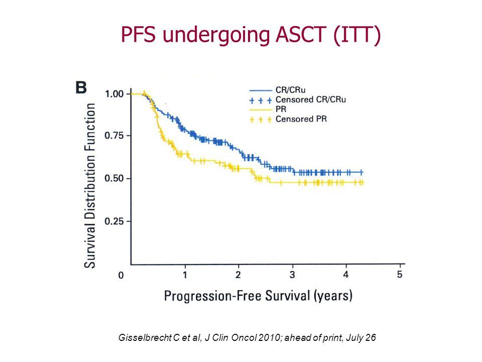 Gisselbrecht C et al, J Clin Oncol 2010; ahead of print, July 26 PFS undergoing ASCT (ITT)