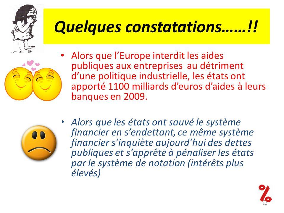 Quelques constatations……!! Alors que lEurope interdit les aides publiques aux entreprises au détriment dune politique industrielle, les états ont appo