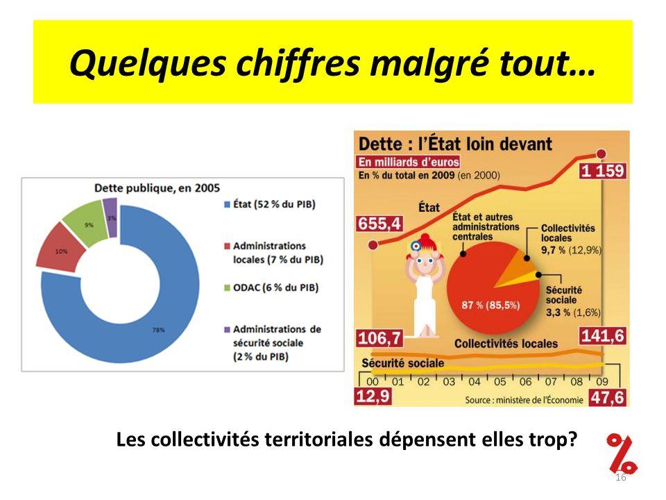 Quelques chiffres malgré tout… 16 Les collectivités territoriales dépensent elles trop?