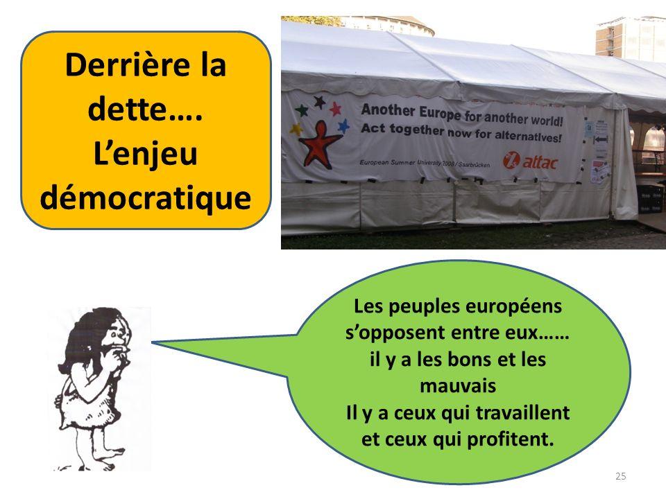Derrière la dette…. Lenjeu démocratique Les peuples européens sopposent entre eux…… il y a les bons et les mauvais Il y a ceux qui travaillent et ceux